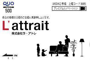 ラ・アトレ 株主優待.JPG